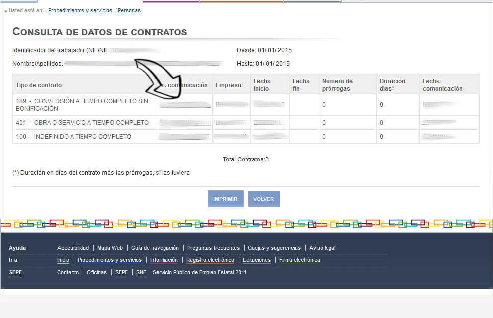 Listado de contratos